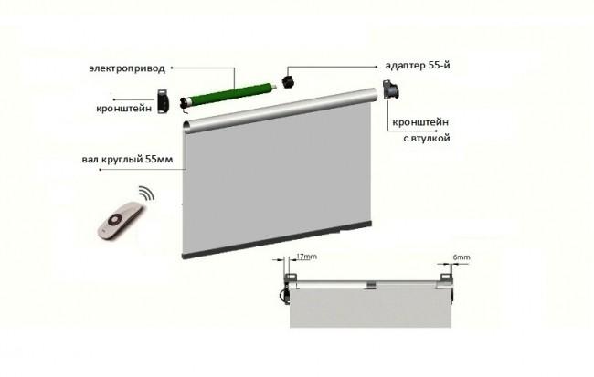 Схема работы штор с автоматикой